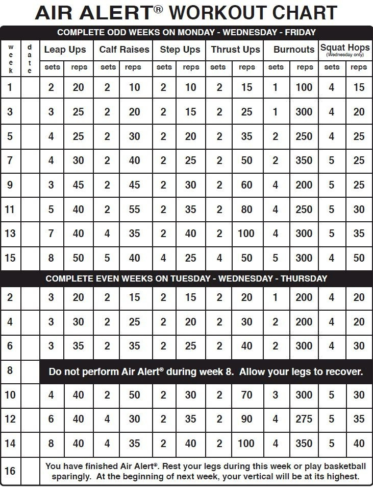 WorkoutChart